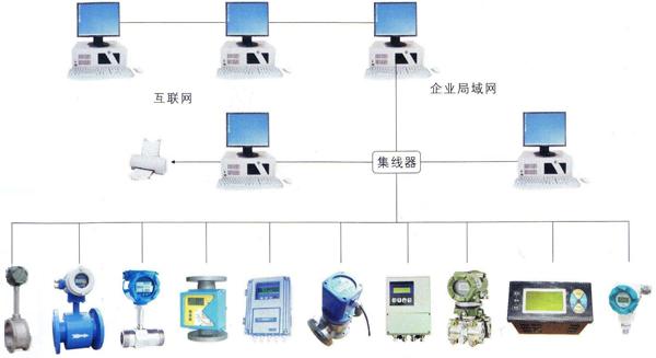 能量计量系统